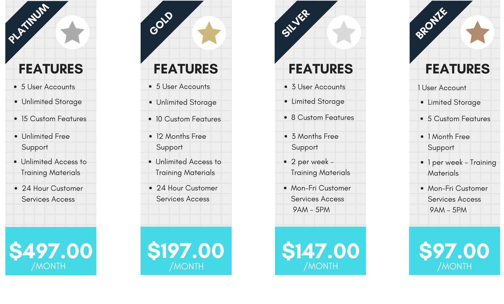 Pricing Strategies Pricing Table Example