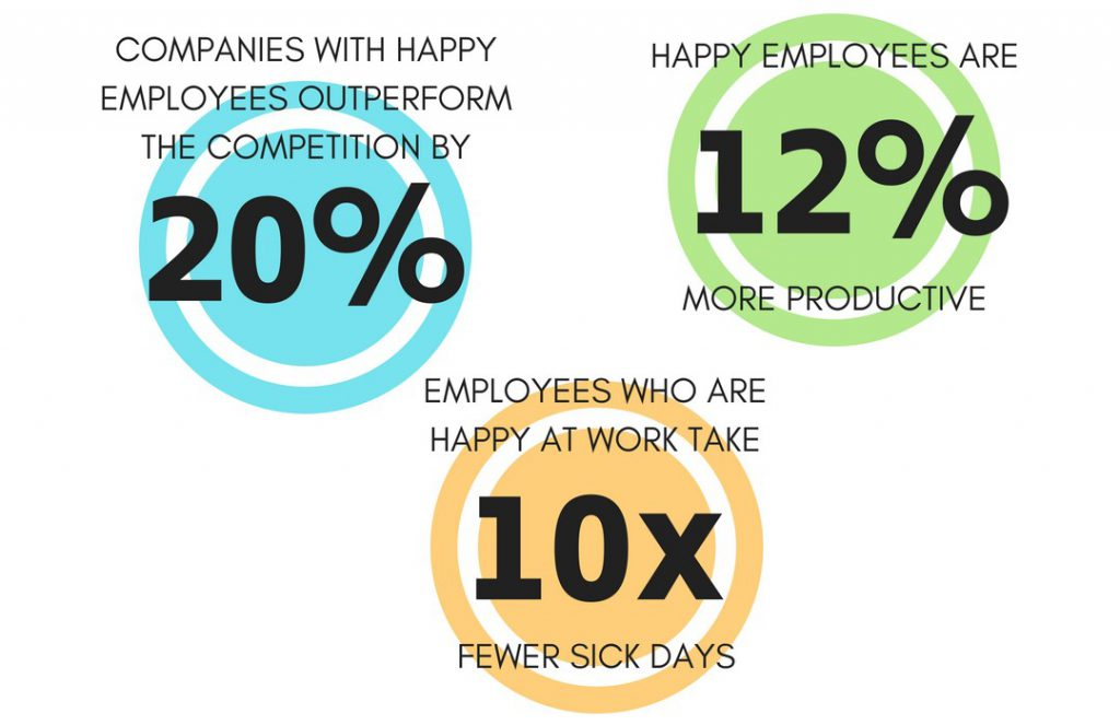 EMPLOYEE-FEEDBACK-HAPPINESS